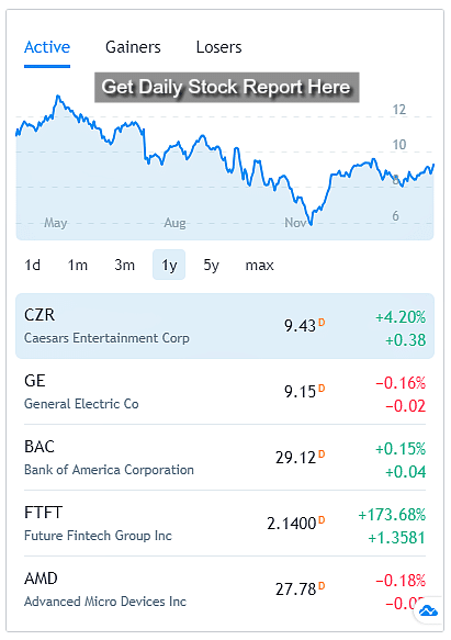 photo of an active stock chart